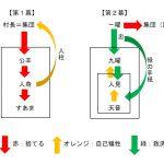 green_letter